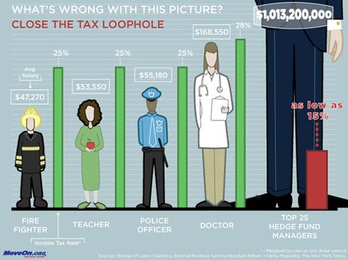 Tax_loophole