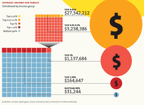 Incomeinequalitygraph